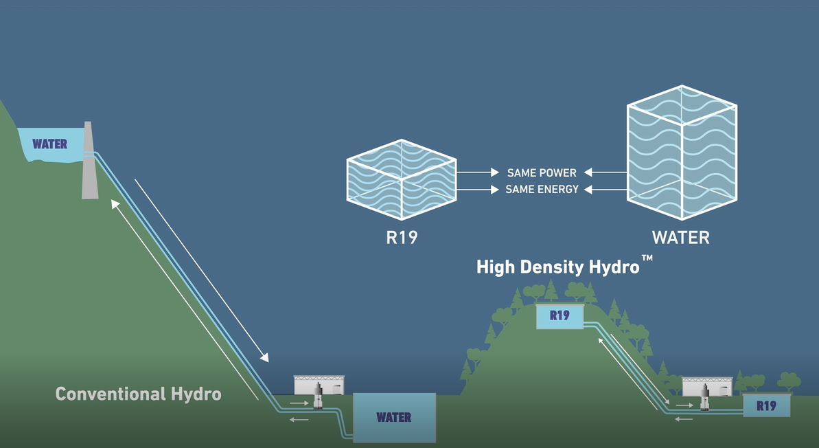 RheEnergise HD hydro project supported by Eminox